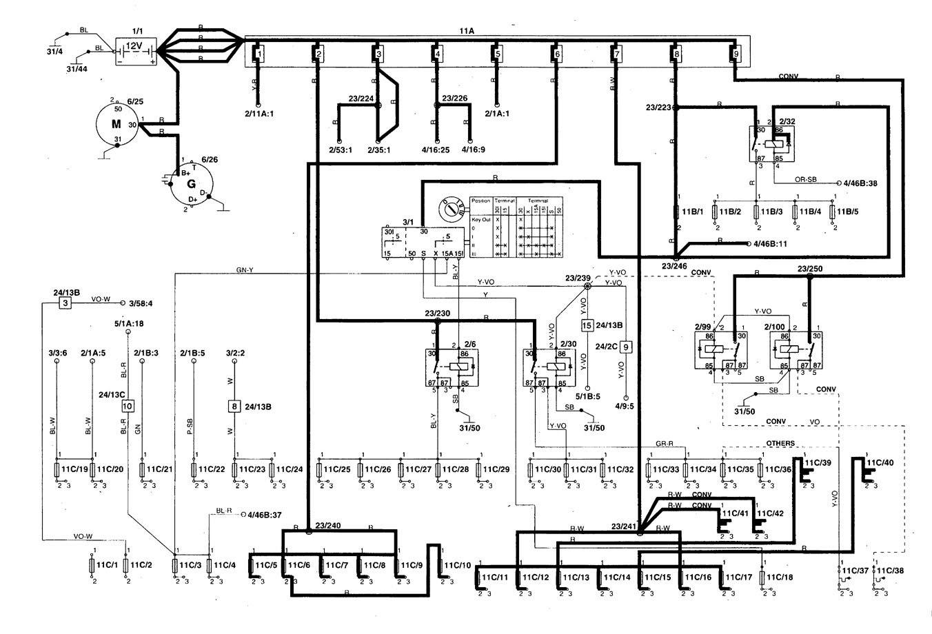 2000 Volvo S70 Fuse Box Diagram