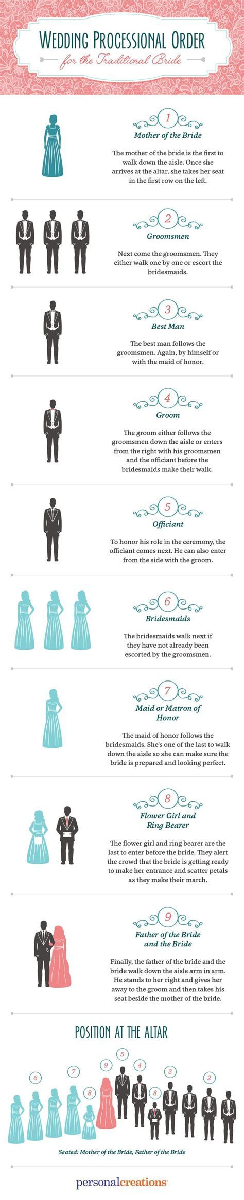 Wedding Processional Guide   'Wedding Ideas & Wedding Tips