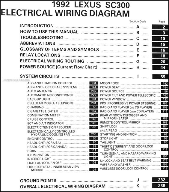 Diagram 93 Sc300 Wiring Diagram Full Version Hd Quality Wiring Diagram Carboncyclediagram Potrosuaemfc Mx