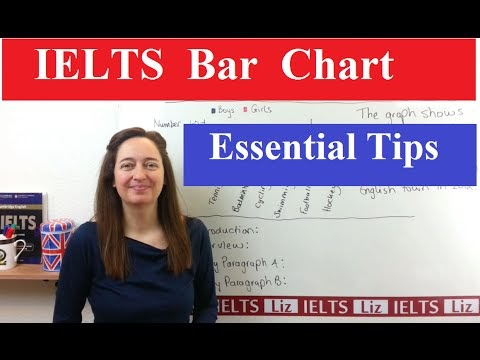Random Book and Movie Reviews: IELTS Liz Task 1 Writing