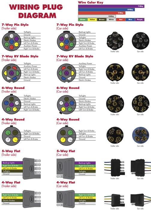 7 way bargman plug wiring diagram image 4