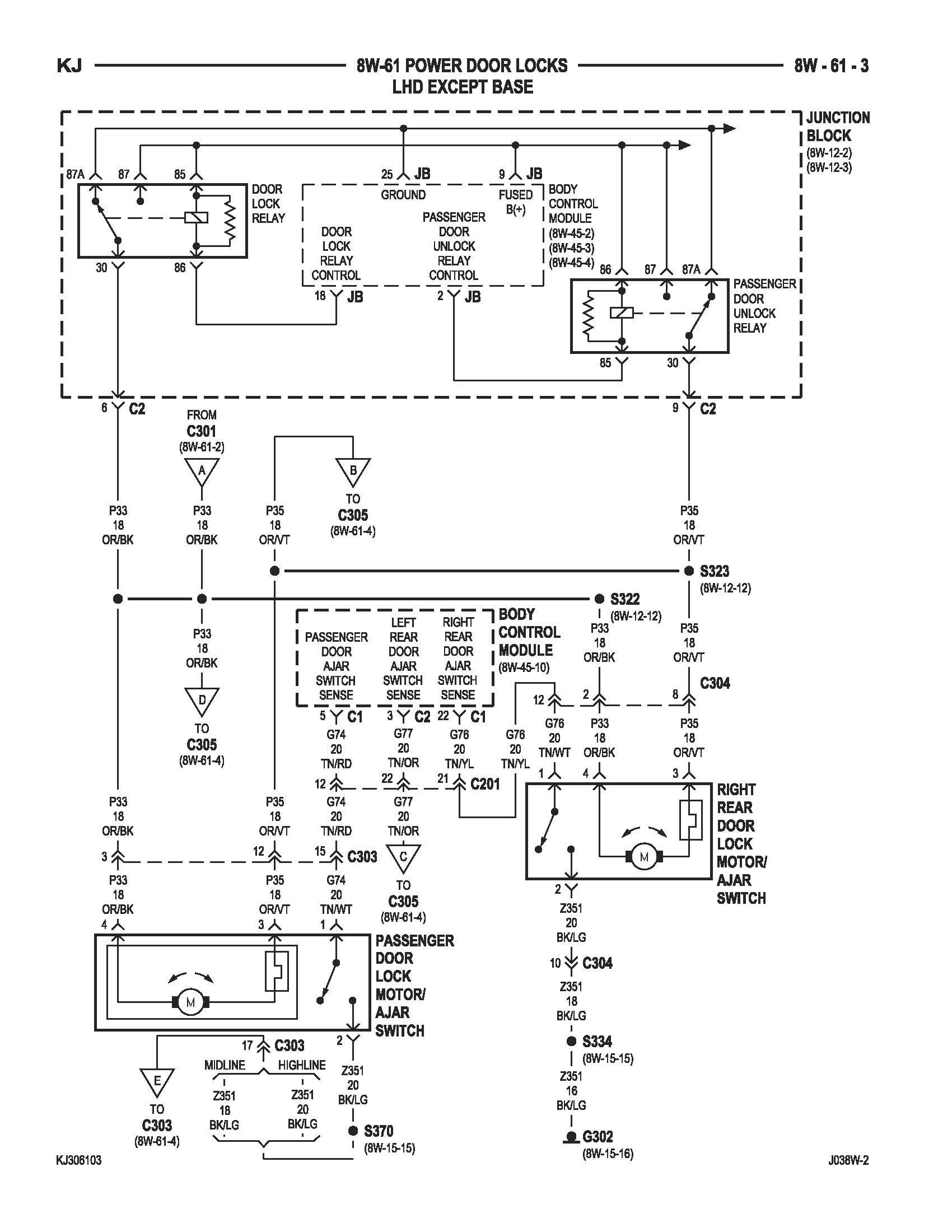 Fuse Box Diagram 2008 Jeep Wrangler Unlimited - Wiring Diagram