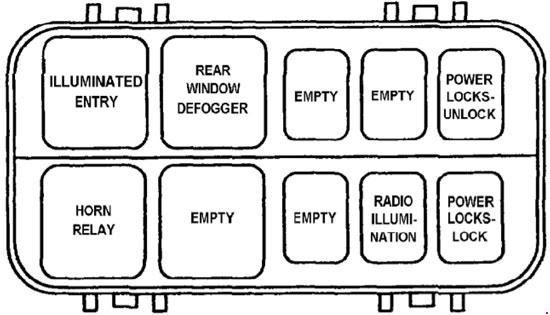 Jeep Cherokee Xj Fuse Box Diagram 1984 1996 Fuse Diagram