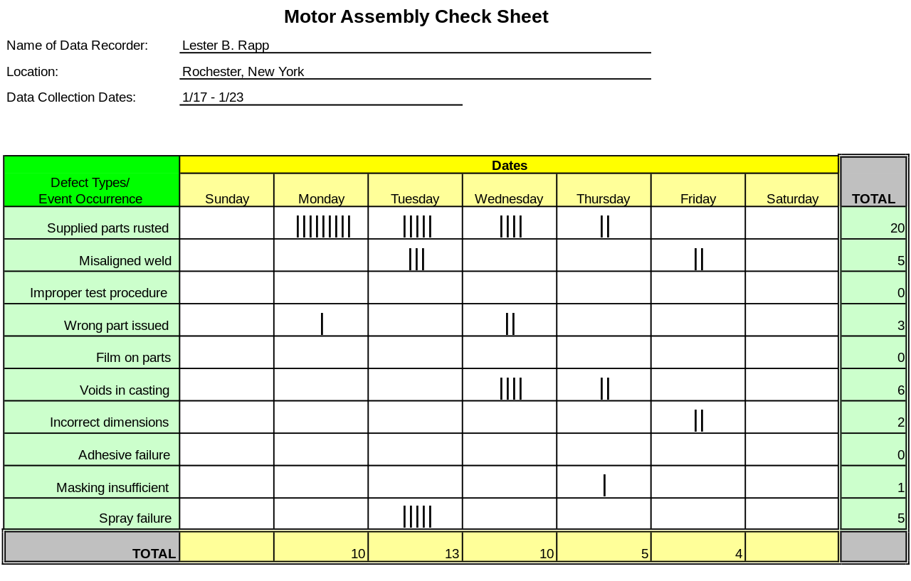 Filecheck Sheet For Motor Assembly Svg Wikipedia