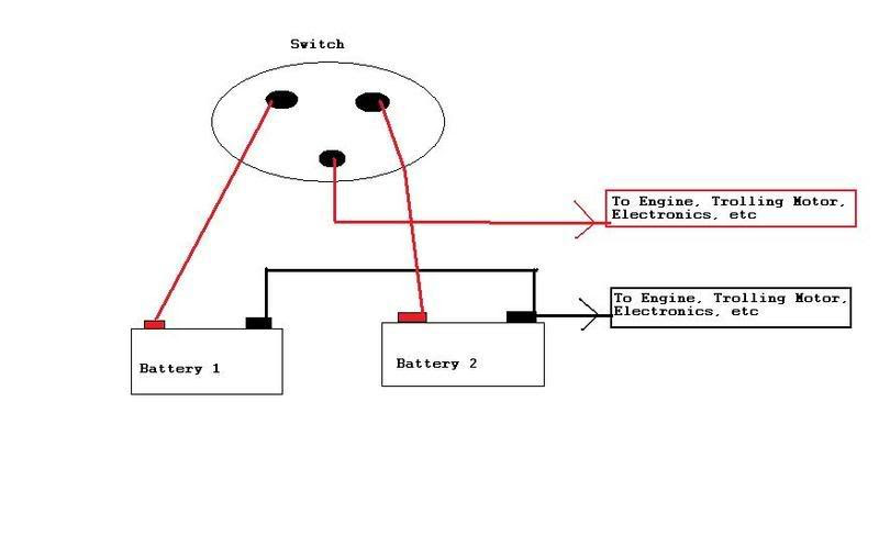 Perko Switch Wiring Diagram