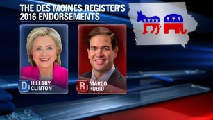 Des Moines Register endorses Rubio, Clinton