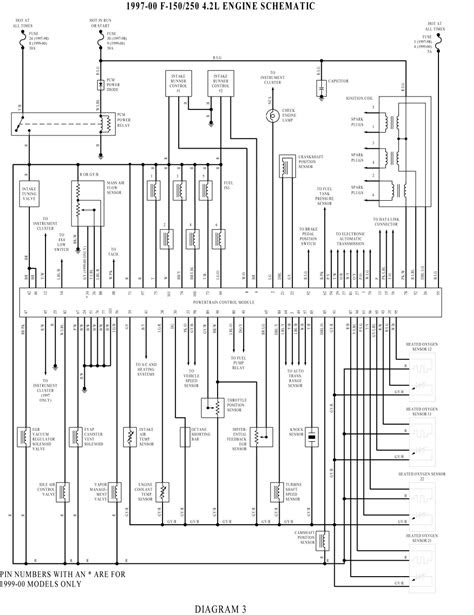 1997 2000 Ford F 150 250 4 2L Engine Schematic [59017