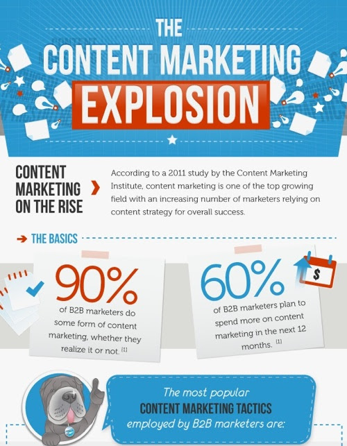 Content-Marketing-Explosion_Content-Marketeer-Link-Roundup-2.10.122