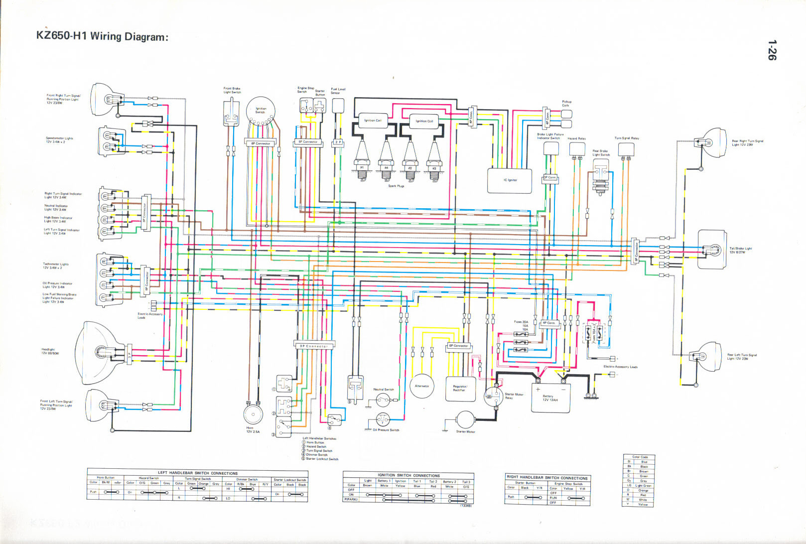 1983 Kawasaki Wiring Diagram 2005 Toyota Highlander Fuse Diagram Maclareners Tegang Madfish It