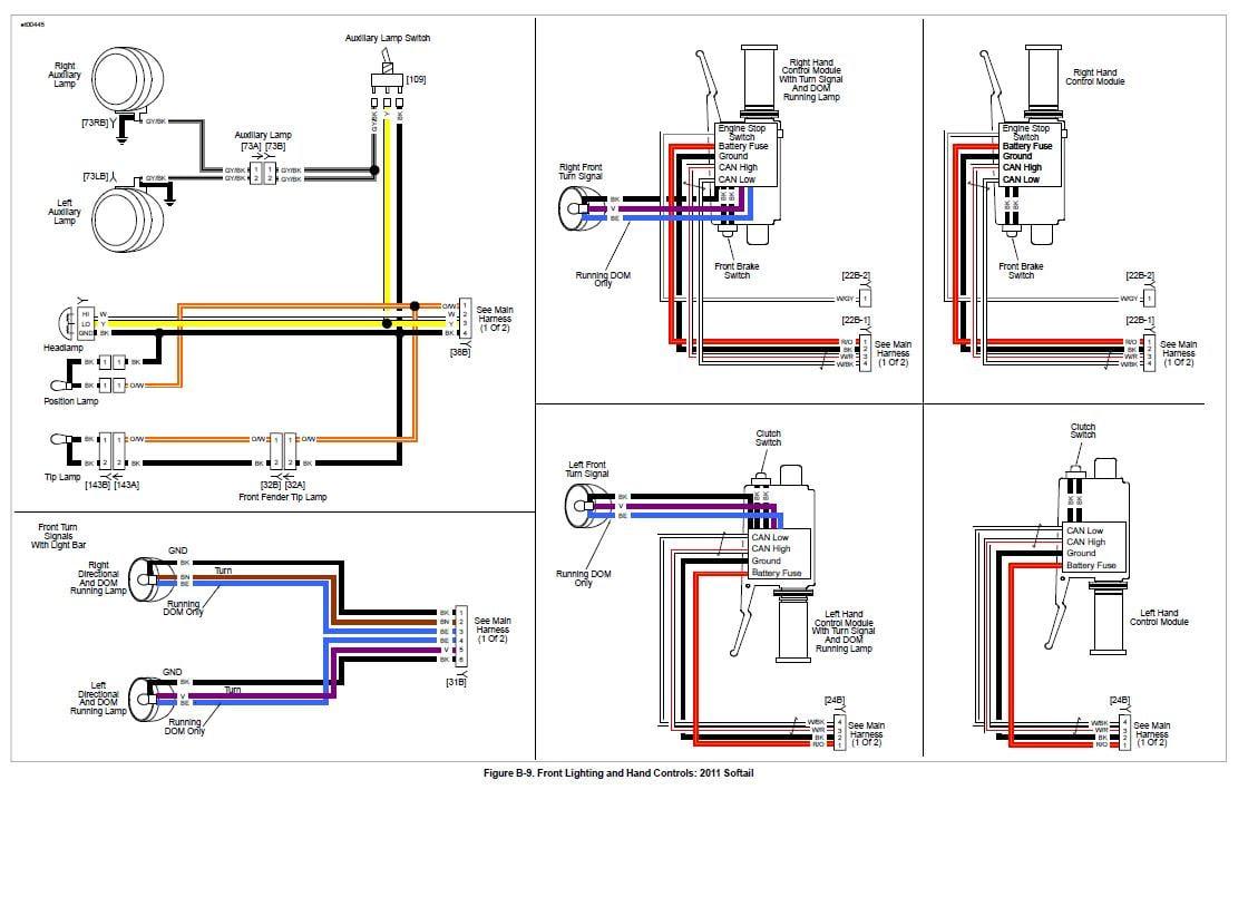 Harley Davidson Handlebar Switch Wiring Wiring Diagram Explained Explained Led Illumina It