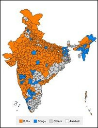 India Election