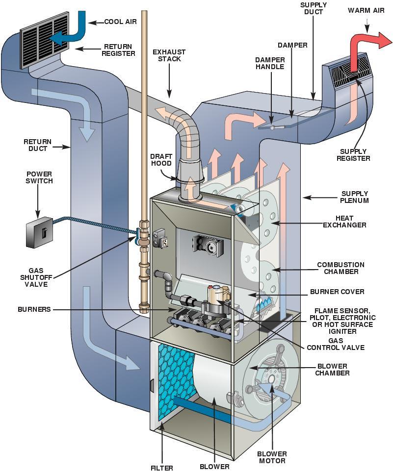 furnace_diagram