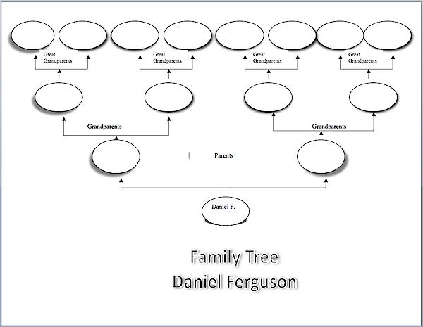 family tree template  reverse family tree template