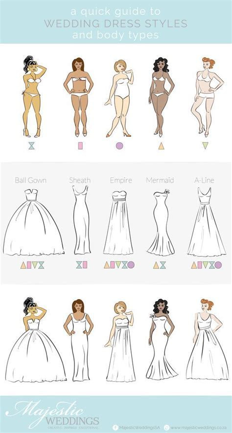 A Quick Guide to Wedding Dresses and Body Types   Wedding