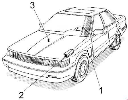 2000 Lexus Ls400 Fuse Box Diagram - Wiring Diagram Schemas