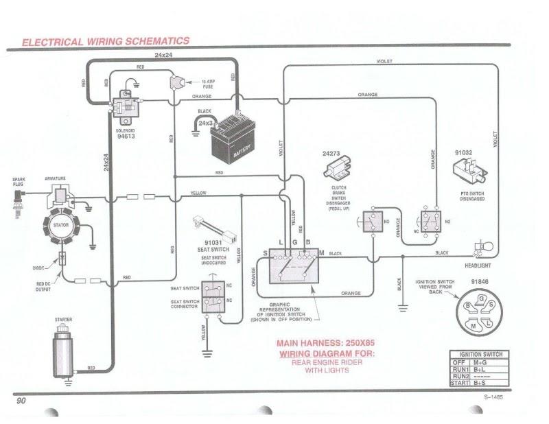 14 Hp Vanguard Wiring Diagram - Wiring Diagram