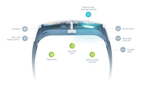 Bright Light Therapy Glasses