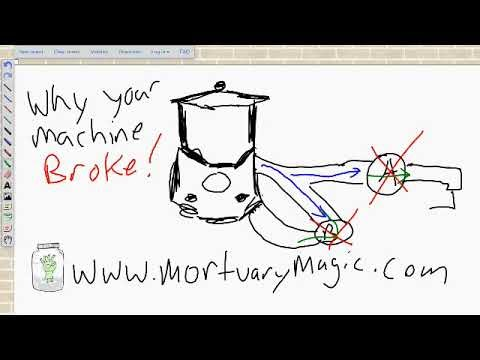 Your Mortuary Magic Store→: → How the Embalming Machine Broke