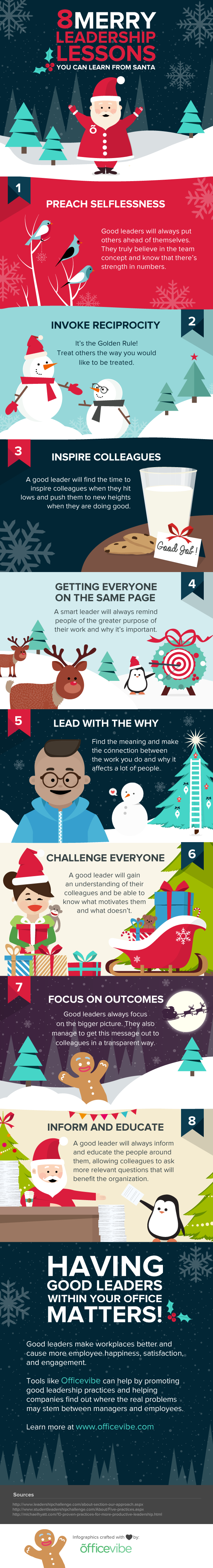 Infographic: 8 Merry Leadership Lessons You Can Learn From Santa