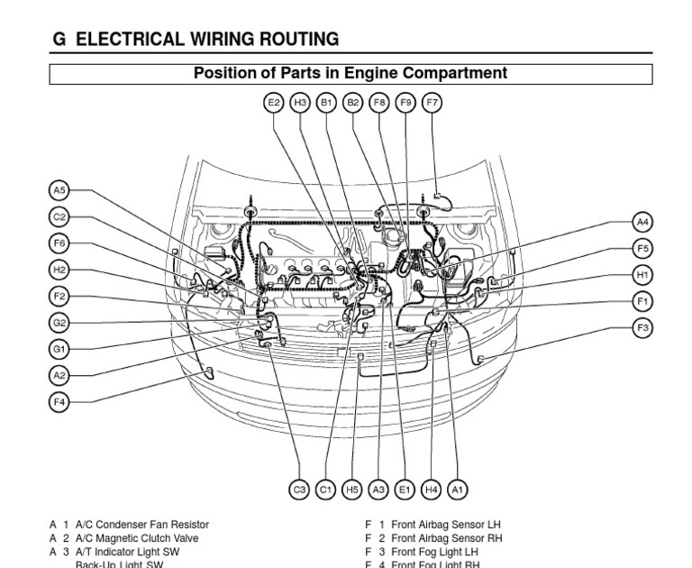 2008 Scion Tc Fuse Box Diagram