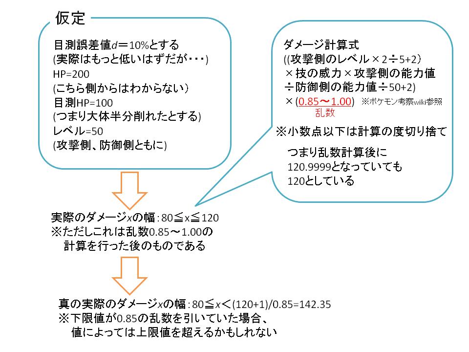 計算機 ポケモン ダメージ