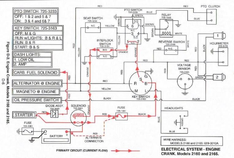2135 cub cadet wiring diagram 33 cub cadet safety switch diagram wiring diagram list  33 cub cadet safety switch diagram
