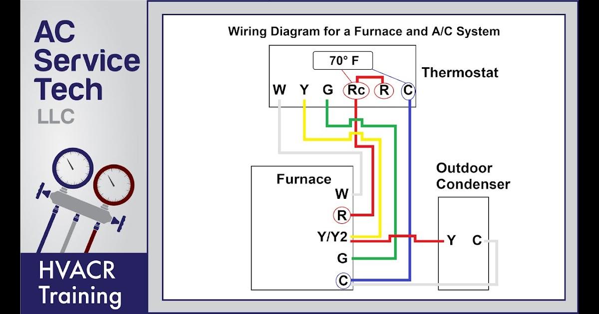 24v Thermostat Wiring Diagram