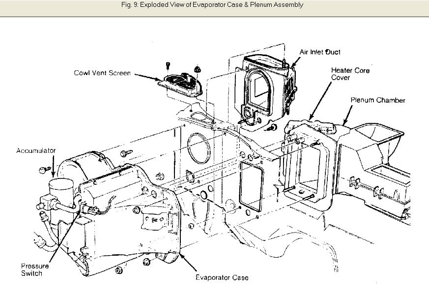 Diagram Fuse Diagram For 1990 Lincoln Town Car Full Version Hd Quality Town Car Diagrameh Anticheopinioni It