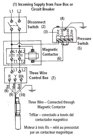 115 230 On Franklin Electric Motor Wiring Diagrams Wiring Harness Wiring Diagram Begeboy Wiring Diagram Source