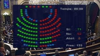 Marcador amb el resultat de la votació de les esmenes a la totalitat