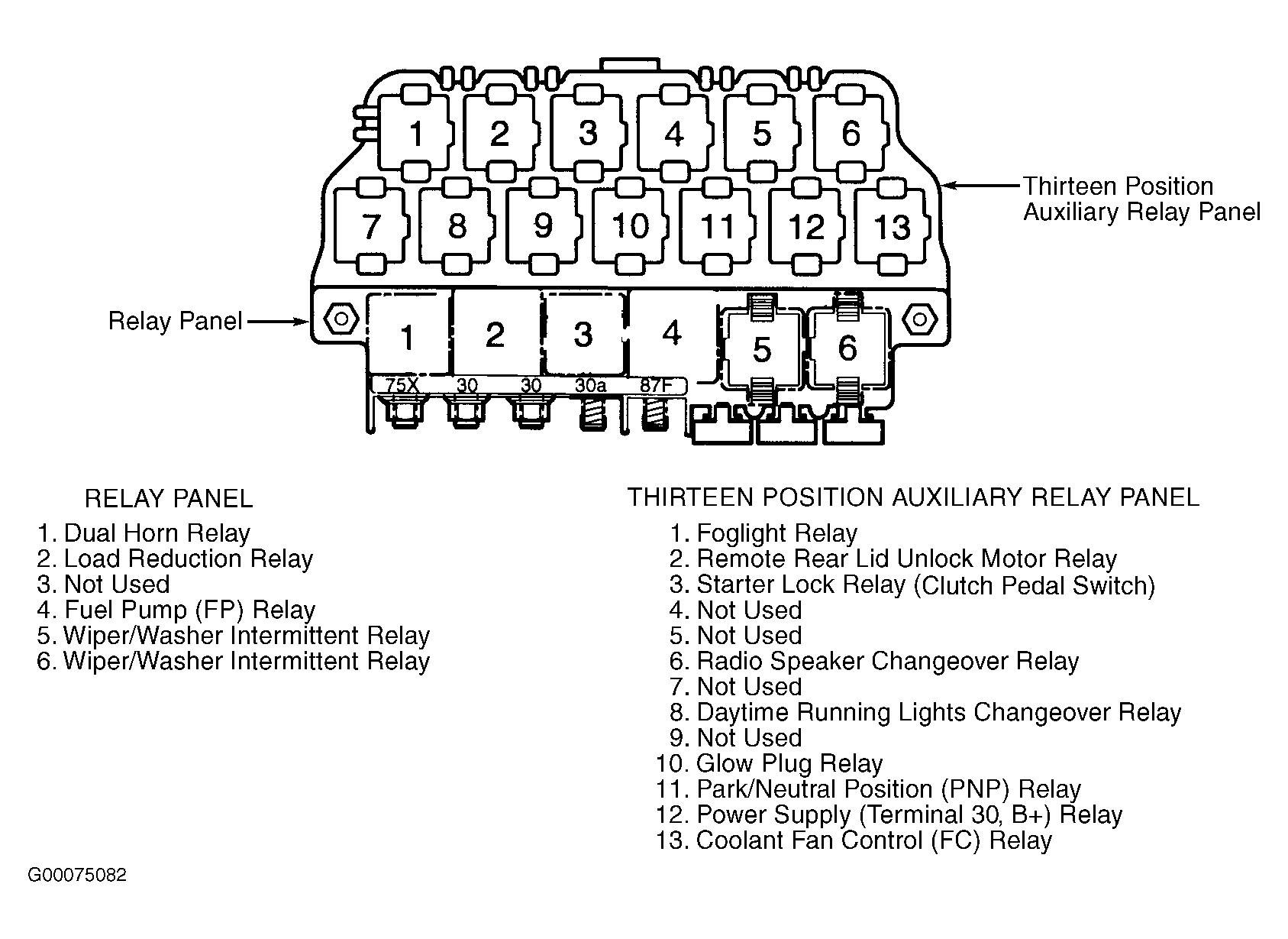 1999 Vw Passat Fuse Box Schematic