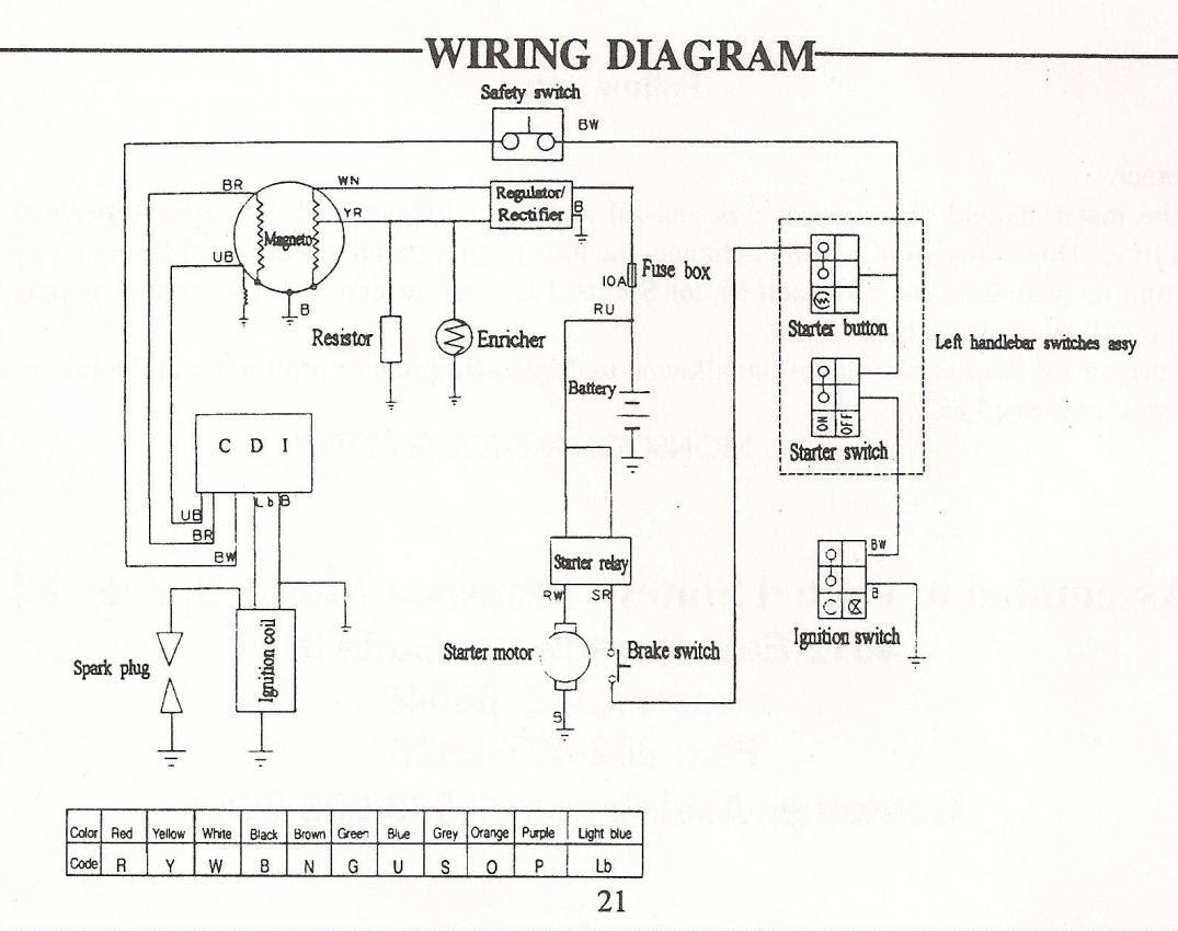 Diagram 90cc Atv Engine Diagrams Full Version Hd Quality Engine Diagrams Flashdiagram Biorygen It