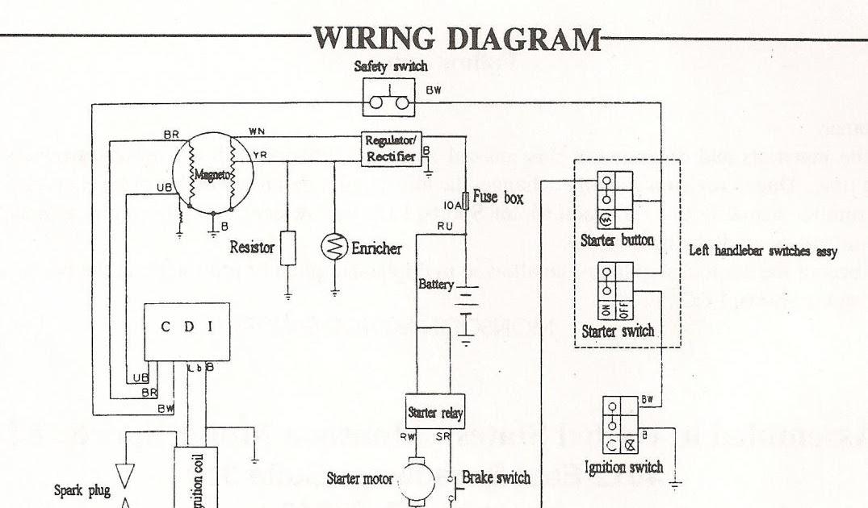 Yamaha 125 Atv Wiring Diagram   Diagram Suzuki Fx 125
