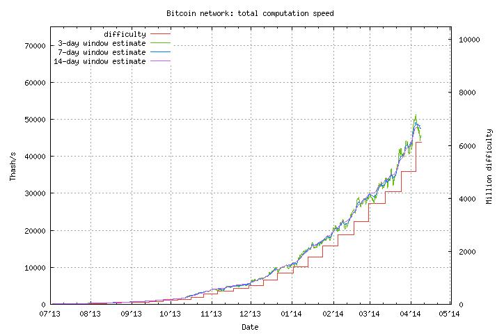 local bitcoin sri lanka