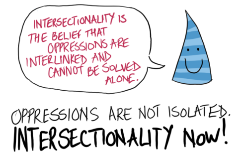 Image result for intersectionality