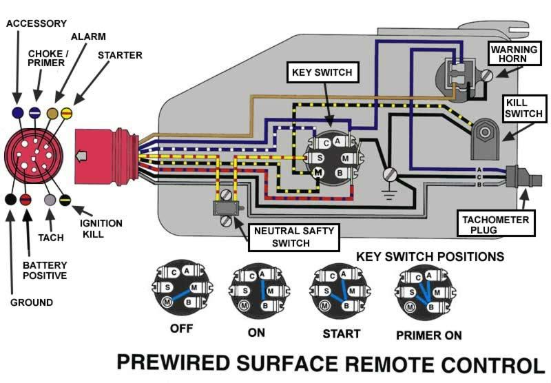 19 Best Maintenance Bypass Switch Wiring Diagram