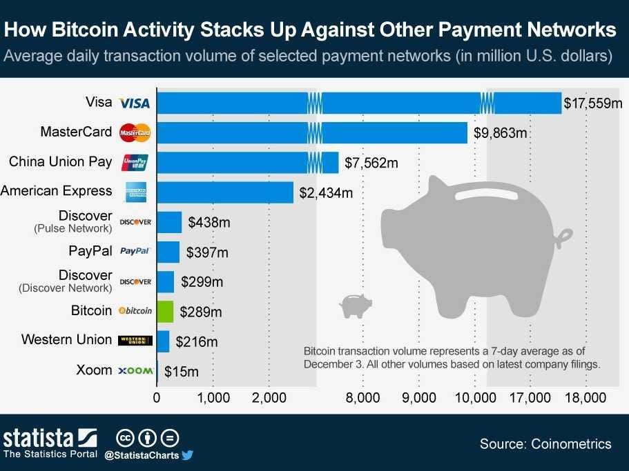 bitcoin chart yahoo