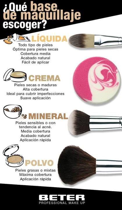 Base de maquillaje en función de la piel