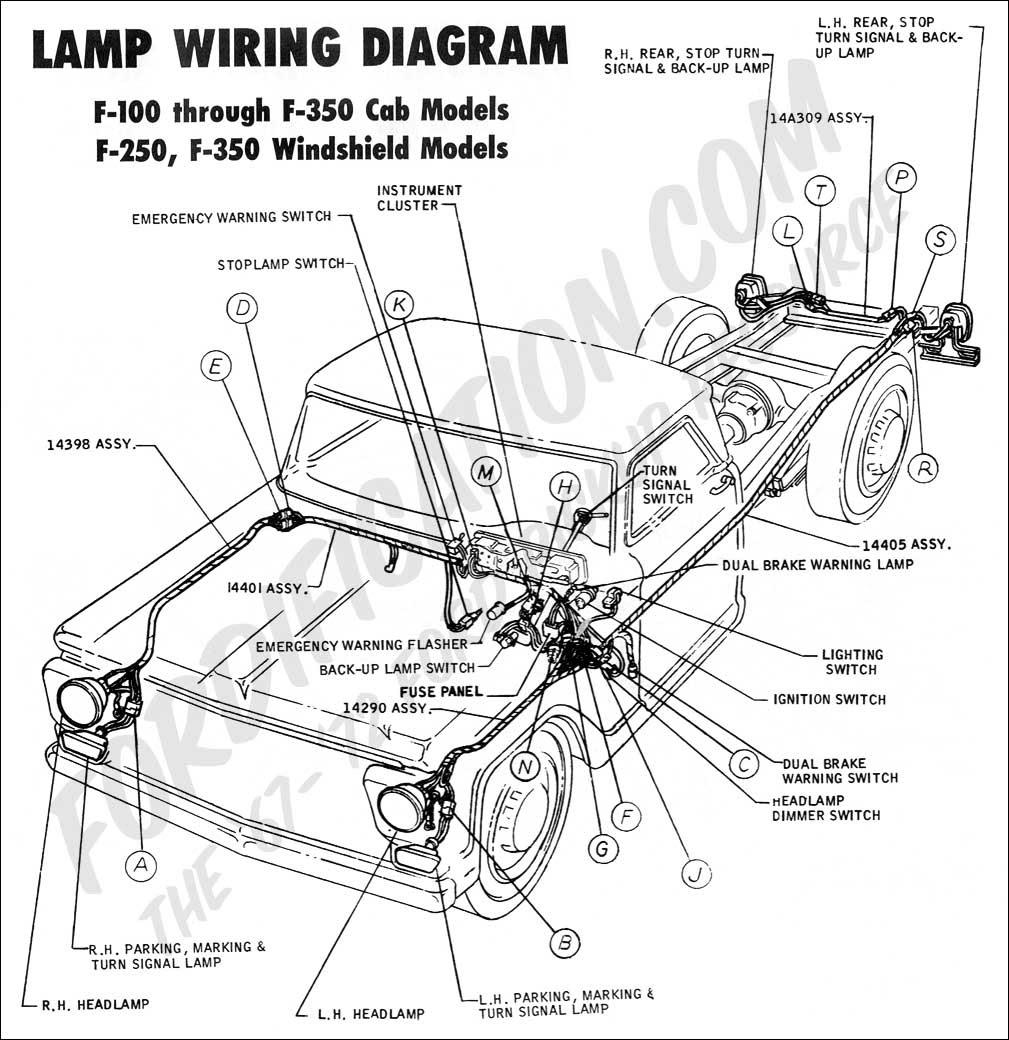 1969 Ford F 250 Wiring Diagram Wiring Diagram Report1 Report1 Maceratadoc It
