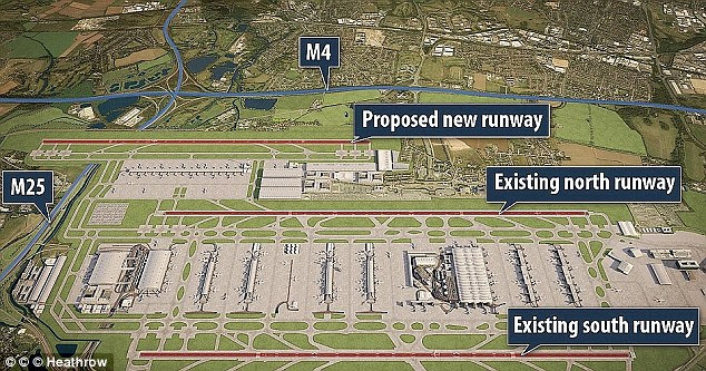 In trouble? Plans for a third runway at Heathrow could be threatened after the decision over expansion was delayed again