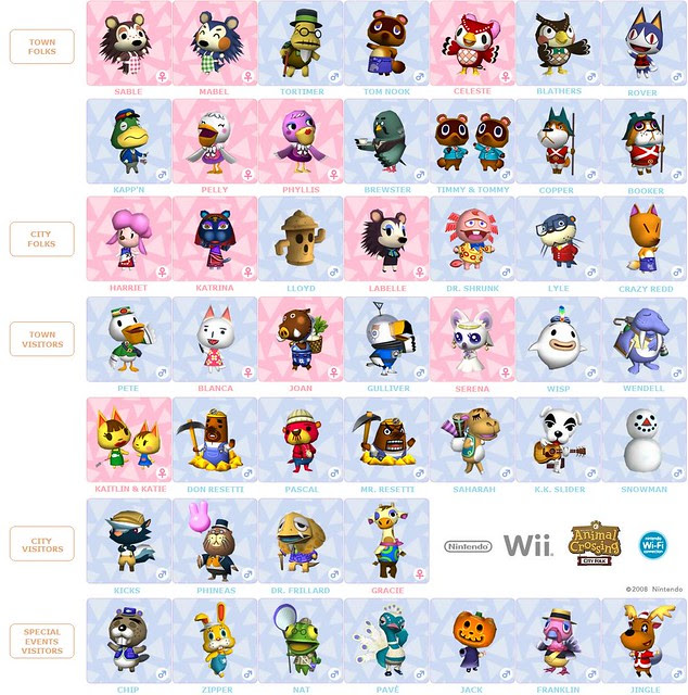 Special Villagers' Pictures - Animal Crossing: New Leaf ...