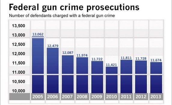 photo federalprosecutions.jpg