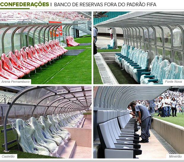 mosaico banco de reservas estádios Copa do Mundo (Foto: Editoria de Arte)