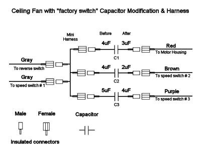 Ceiling Fan Capacitor Solutions Conscious Junkyard