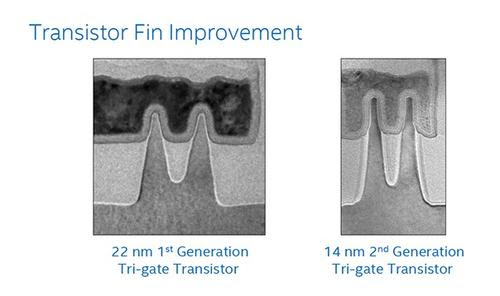 The size of transistor gates and 'fins,' especially to interconnection, were reduced by more than a third from the previous generation of technology. (Image: Intel)