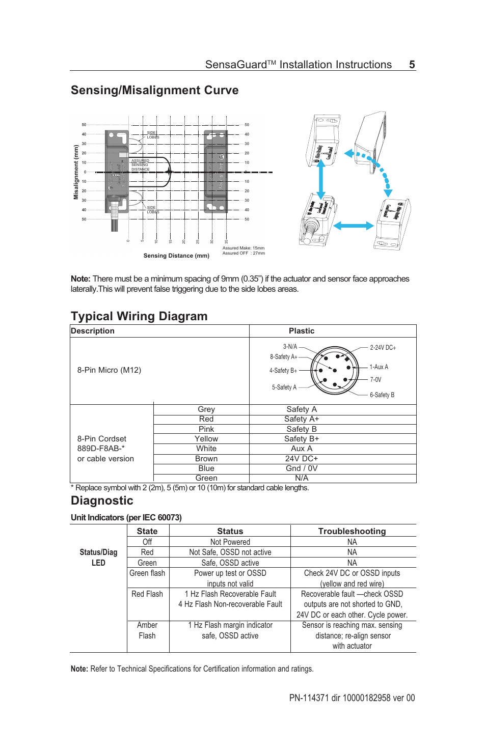 Wiring Diagram 8 Pin Trailer Plug