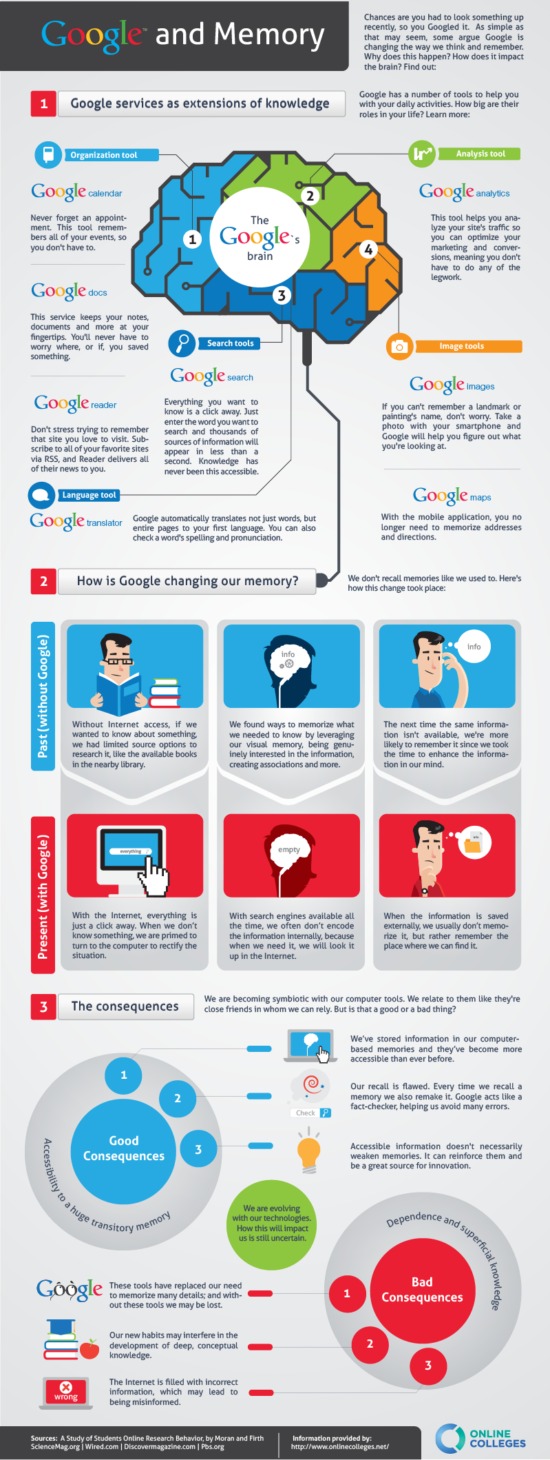 Google and Your Memory