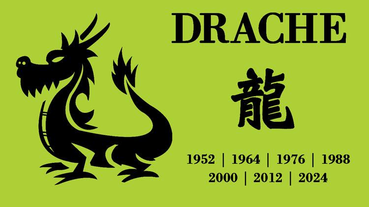 Another Wallpaper Stories: Chinesisches Horoskop 1980