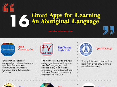 16 Great Apps for Learning An Aboriginal Language