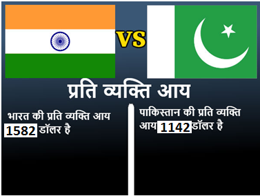 India Vs Pakistan Economic Comparision In 2017